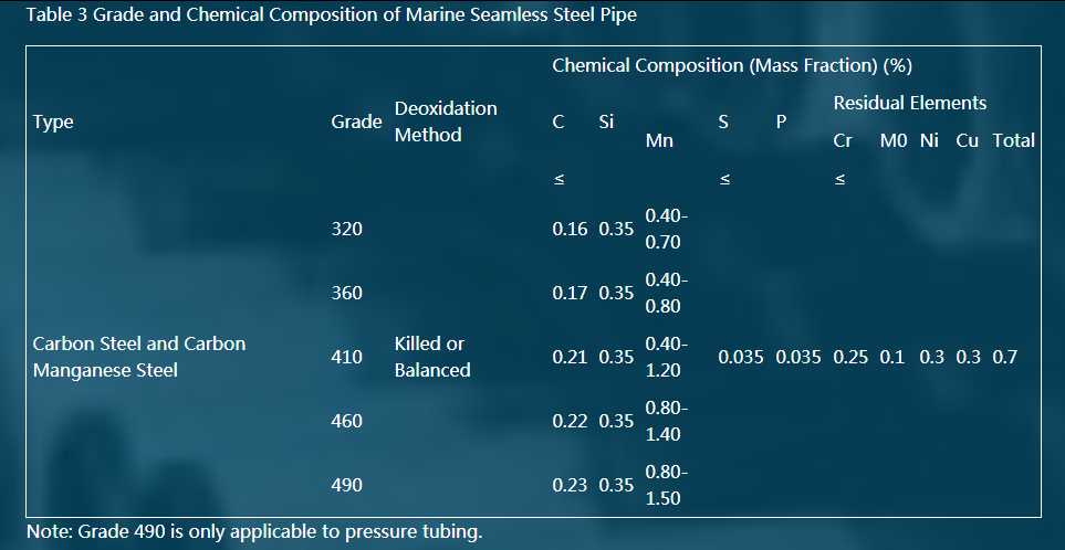 Marine Seamless Steel Pipe-02