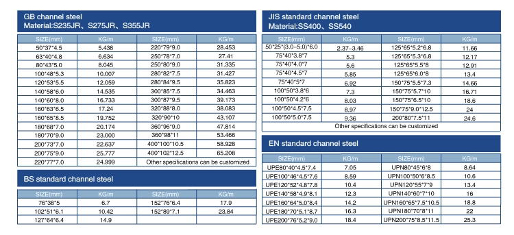 specification of steel channel_看图王